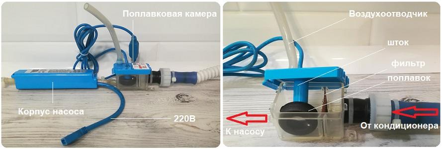 Конструкция дренажного насоса кондиционера