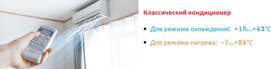 Как правильно выбрать кондиционер