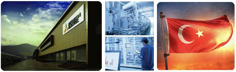 Завод по производству кондиционеров Mitsubishi Electric в Турции