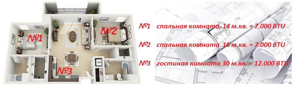 Подбор кондиционера в квартиру