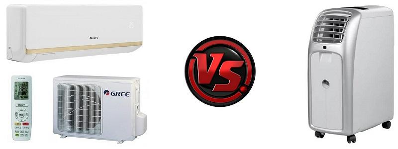Сплит-система VS мобильный кондиционер