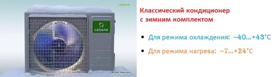 Кондиционеры с зимним комплектом выбираем в серверную