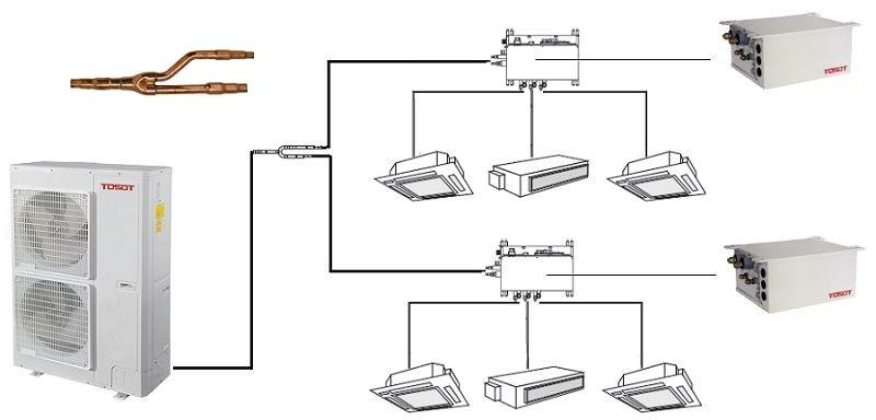 Схема подключения мульти сплит-системы Tosot